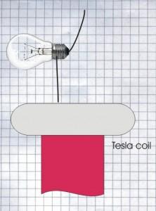 lightbulbone-tesla
