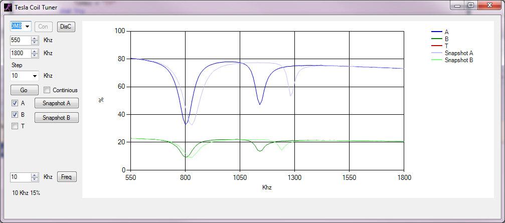 Tesla Coil Tuner - sec-pri